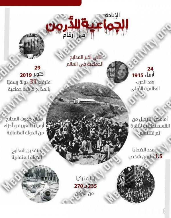 بايدن يعترف بالمذابح الجماعية ضد الأرمن